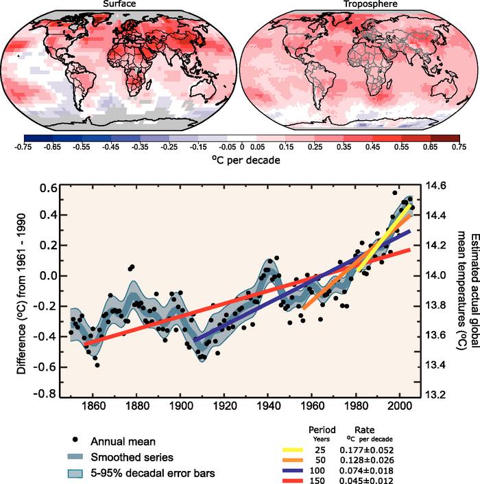 IPCC-graphic